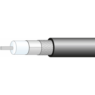 Коаксиальные кабели серии SPUMA